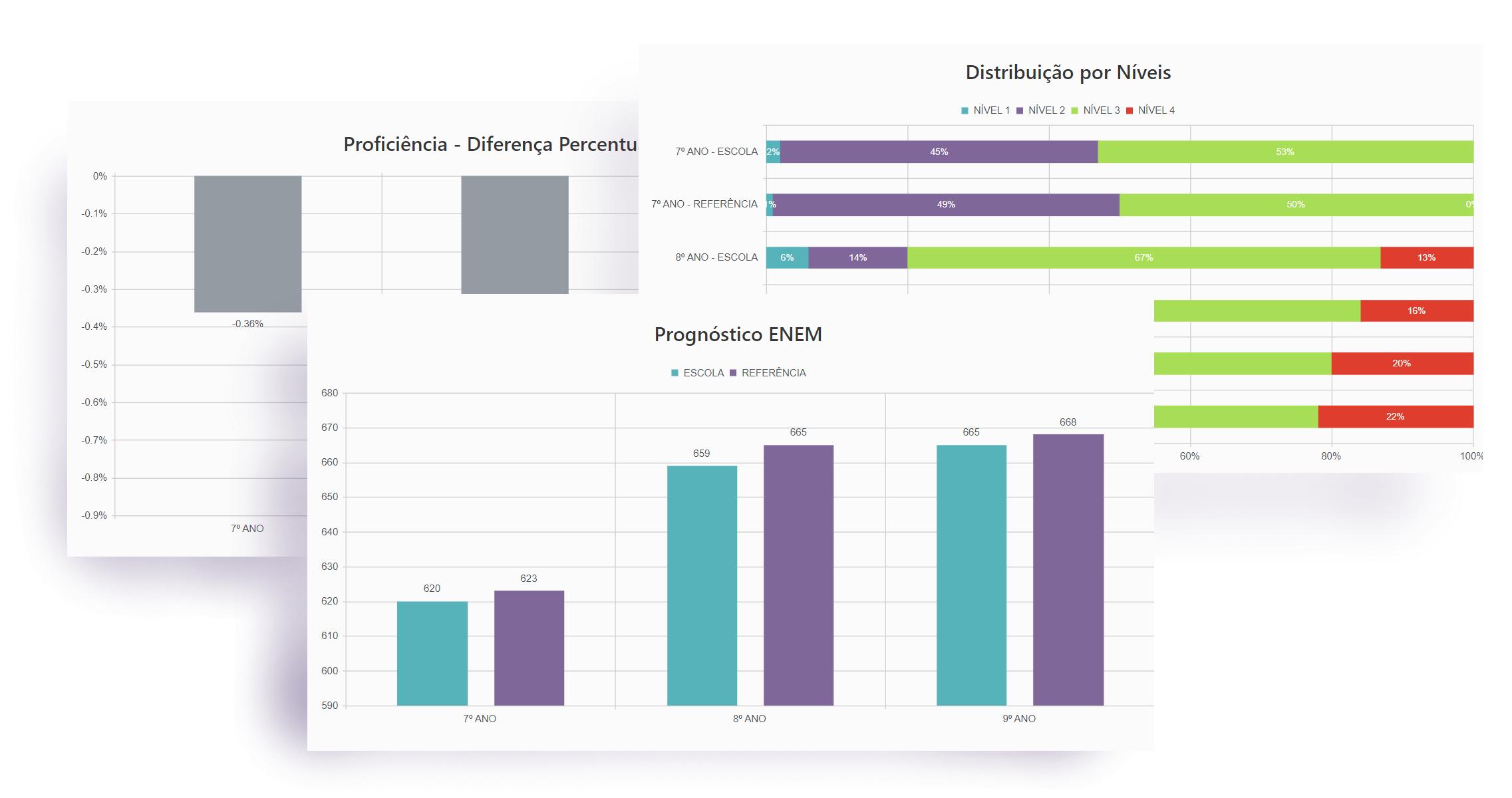 resultados plataforma online