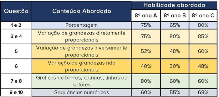 tabela 2-1